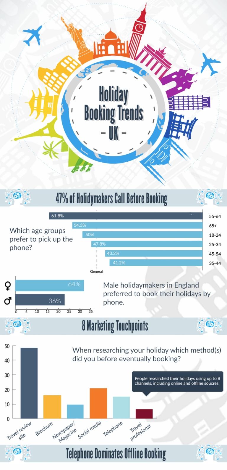 Mediahawak Infographic  - Holliday Booking Trends.jpg